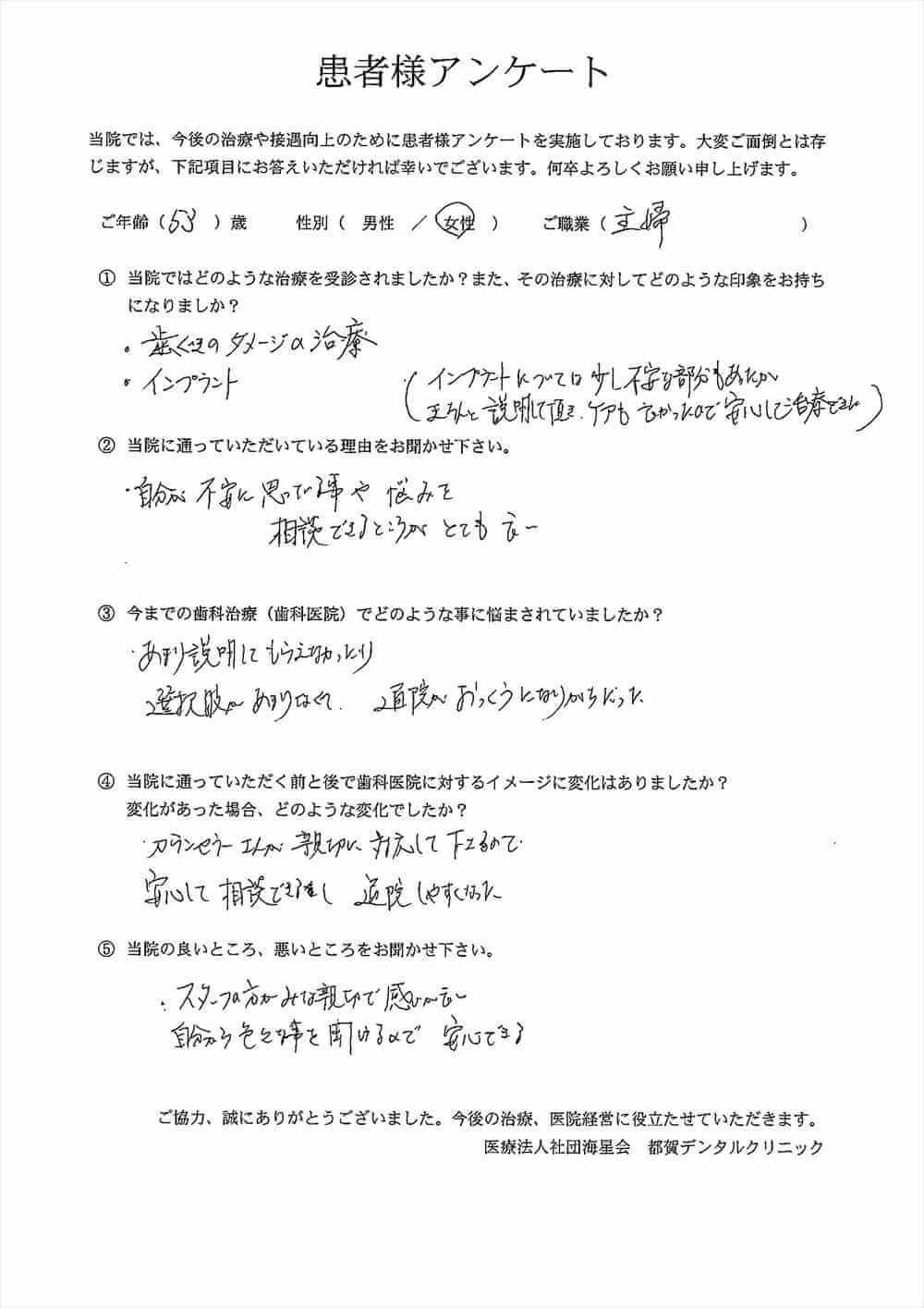 都賀デンタルクリニックの口コミアンケート4